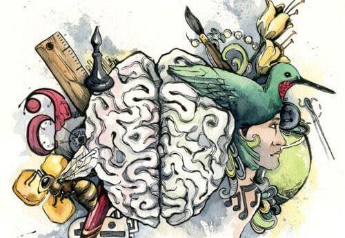 Vilken är din dominanta intelligens?