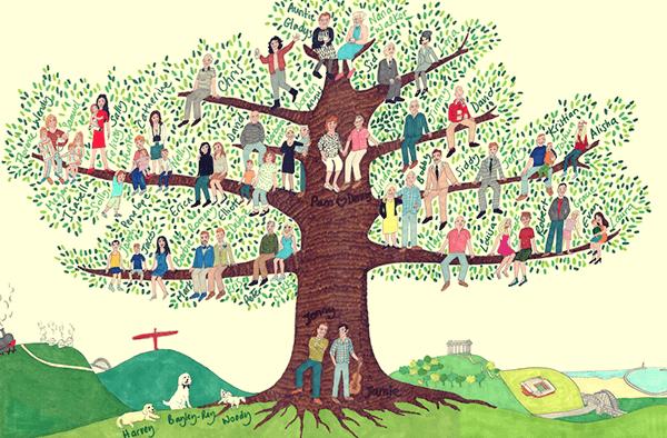 Vilka viktiga saker kan du lära dig av ditt släktträd?
