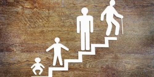 De 6 viktigaste teorierna om mänsklig utveckling